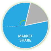 pg-why-sharerise