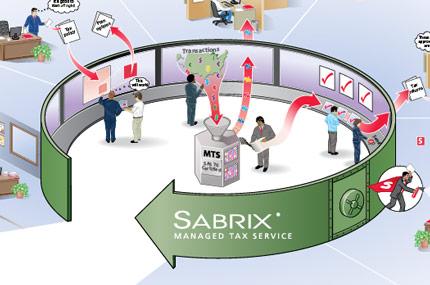 sabrix-case-image