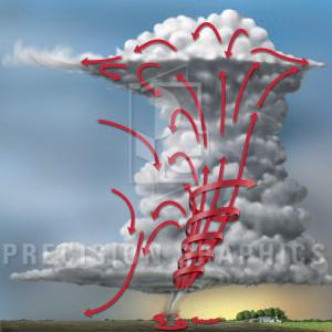 tornado_main